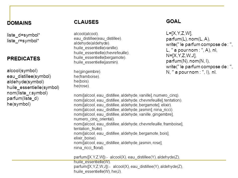 CLAUSES GOAL DOMAINS PREDICATES L=[X,Y,Z,W], liste_d=symbol*